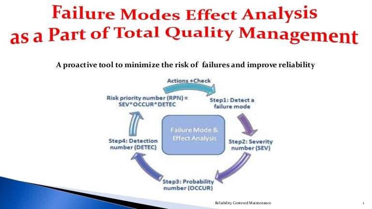 study of rail structure risk analysis and failure mode Engineering failure analysis publishes research papers describing the analysis of engineering failures and related studiespapers relating to the papers relating to the structure, properties and behaviour of engineering materials are encouraged, particularly those which also involve the detailed.