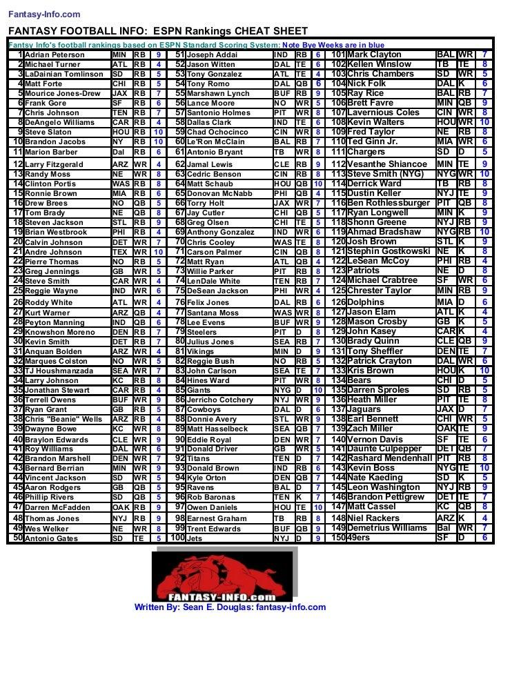 Fantasy Football Info 2009 Espn Football Cheat Sheet