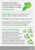Enable Rural Farming Communities (Uganda) - Infographic