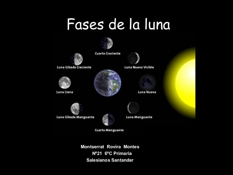 Fases De La Luna1