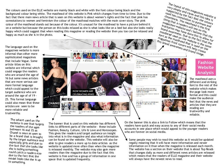 Fashion Magazine Website Analysis