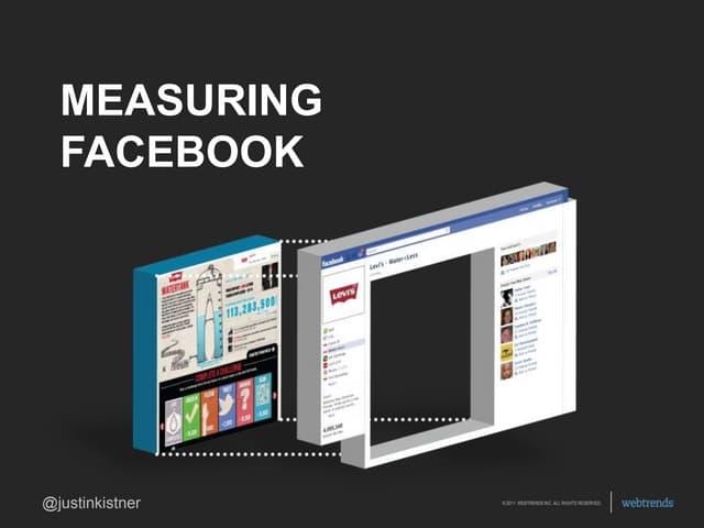 Facebook Measurement Fundamentals