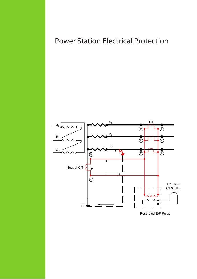 Power Station Electrical Protection Relay Circuit Explanation Fce4581e B8aa 4f8b 9ad4 B7b3b87410f6 160721041346 Thumbnail 4cb1469074495