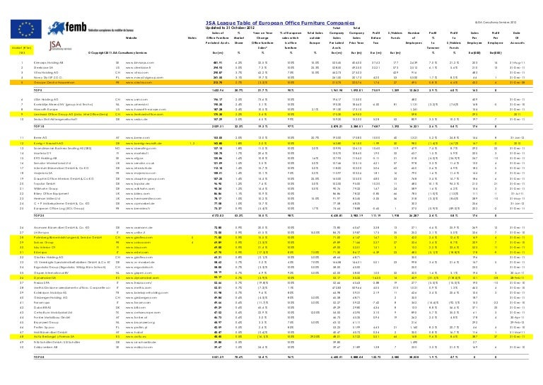 Femb Jsa Full Info 31 October 2012 Jsa Europe Top 100