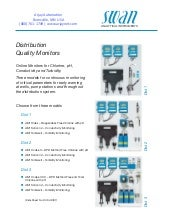 Water Distribution Quality Monitors