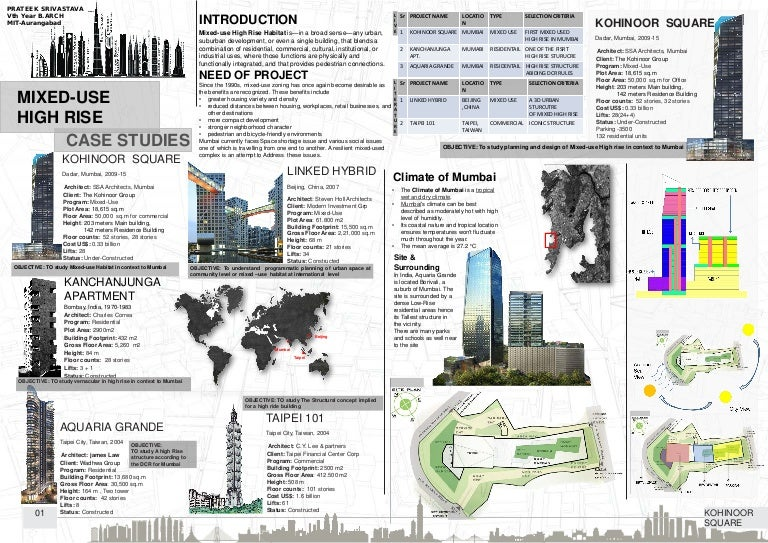Mumbai High Rise Buildings Case Studies Of Kohinoor Square