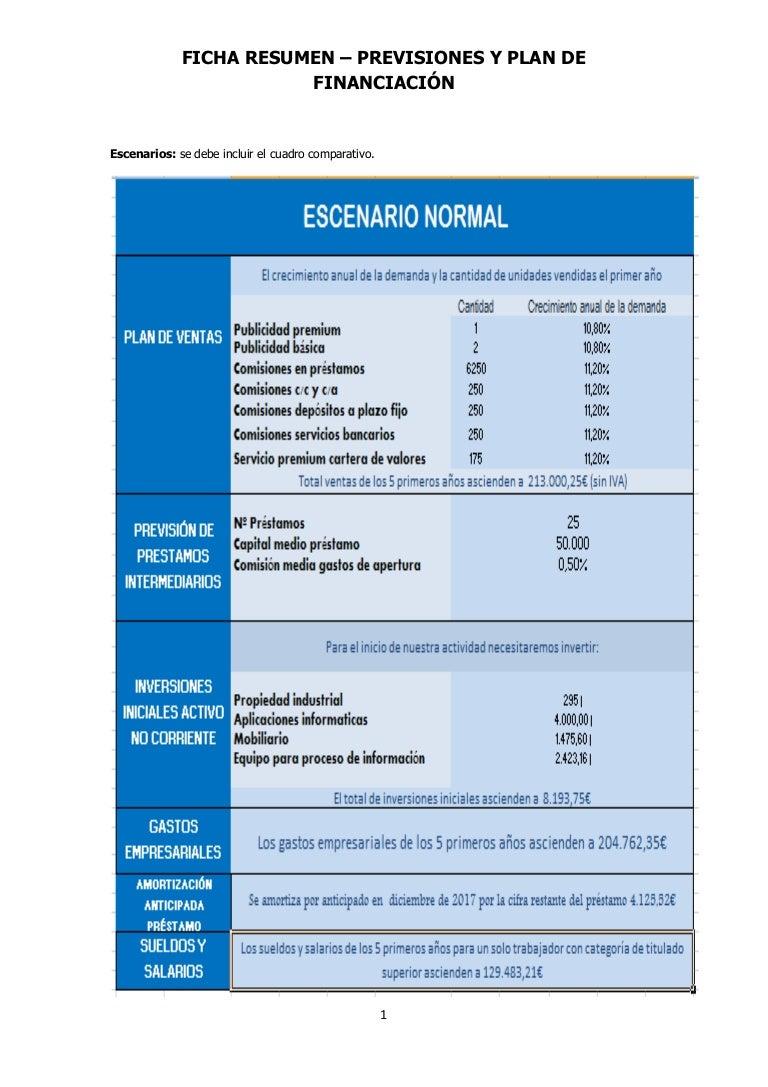 PREVISIONES Y PLAN DE FINANCIACIÓN