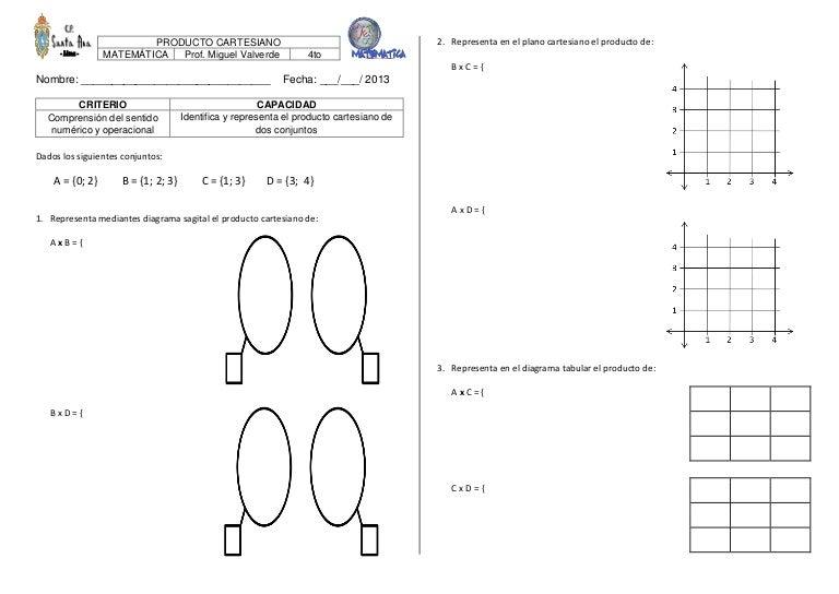 fichadetrabajo-productocartesiano-130723094517-phpapp01-thumbnail-4.jpg?cb=1374572845