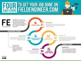 Mwd Engineer mwd engineer field engineer resume sample sample resume  quality assurance future mwd engineer postcards Vidim wiring diagram