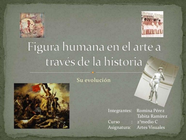 Figura humana en el arte a través de la historia