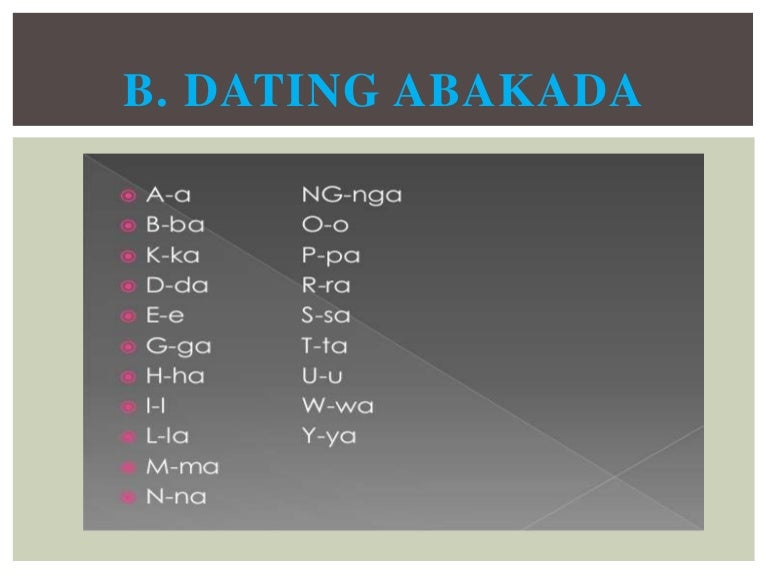 Ang mga dating abakada