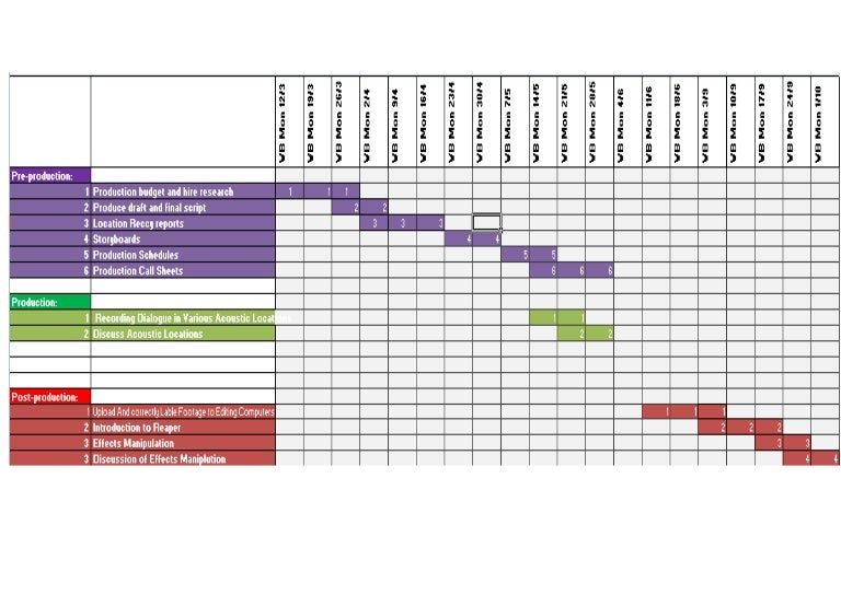 Film Production Schedule By Charlotte Bracken