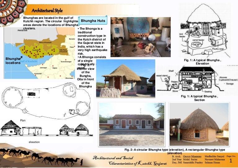 Bhunga Architecture - Elevation locations