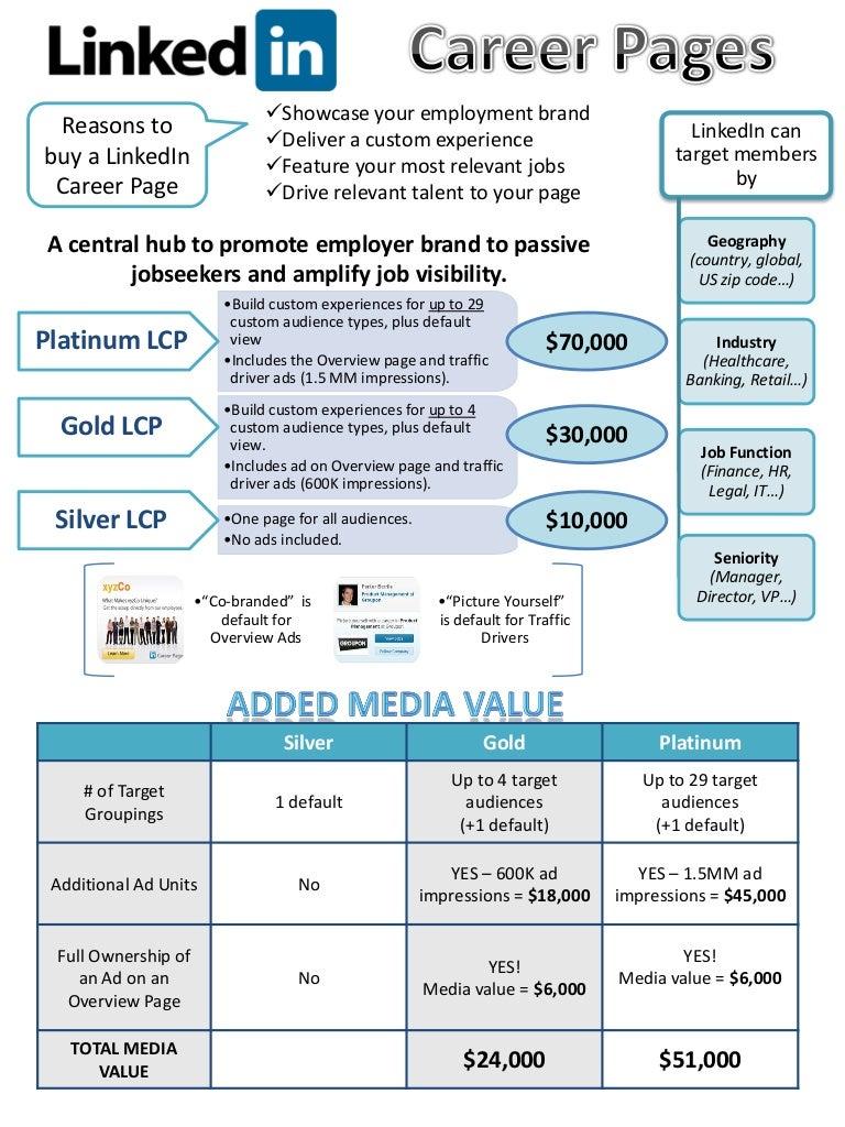 LinkedIn Career PAges - Us zip codes plus 4