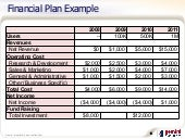 sample financial plan for james jill