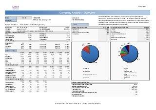 Financial analysis of kentz plc