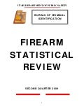 Firearm Statistical Review