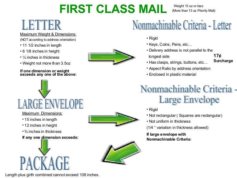first class flow chart