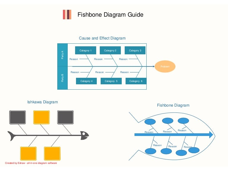 Fishbone diagam guide ccuart