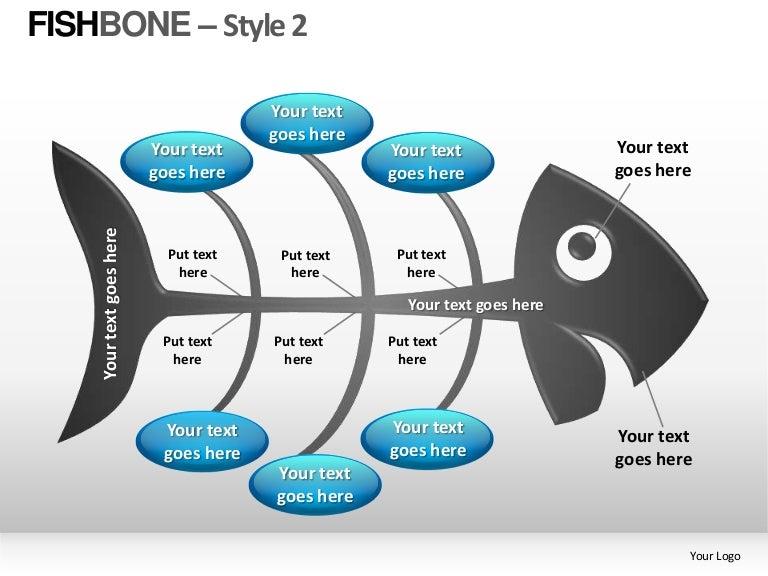 Blank Fishbone Diagram Template Powerpoint - Wiring Diagram Database