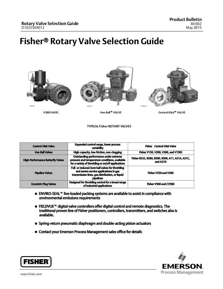fisher rotary valve selection guide rh slideshare net Pressure Control Valve Pneumatic Control Valve Diagram