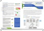 Fixtress dramatically improve your electronic design process