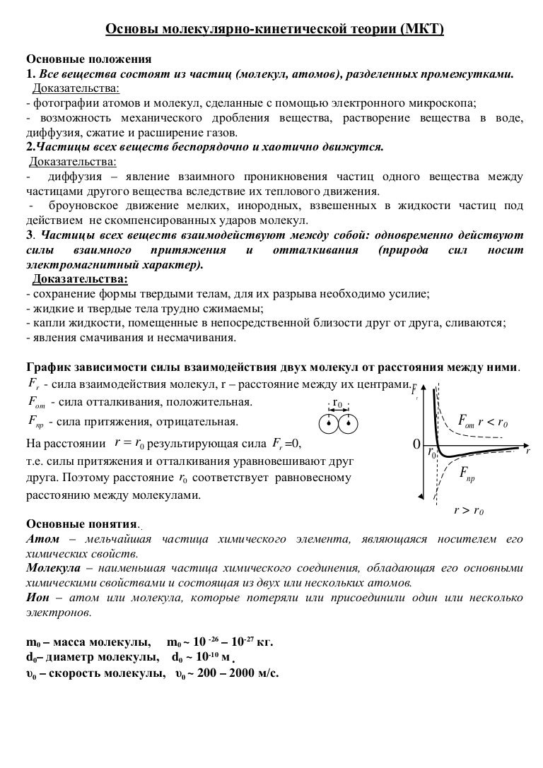 электронная схема атома и молекулы азота