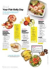 Flat belly overnight review.