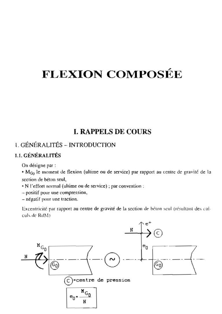flexion compos u00e9e r u00e9sum u00e9s et exercices r u00e9solus