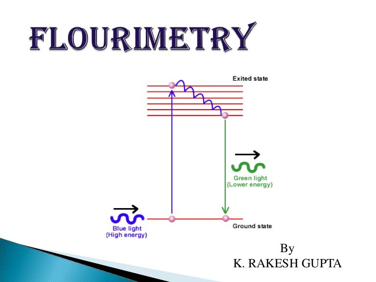Flourimetry 140618015916 phpapp01 thumbnail 4gcb1403056830 slideshare ccuart Gallery
