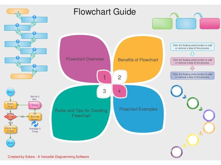 How To Make Flow Charts In Powerpoint Erkalnathandedecker