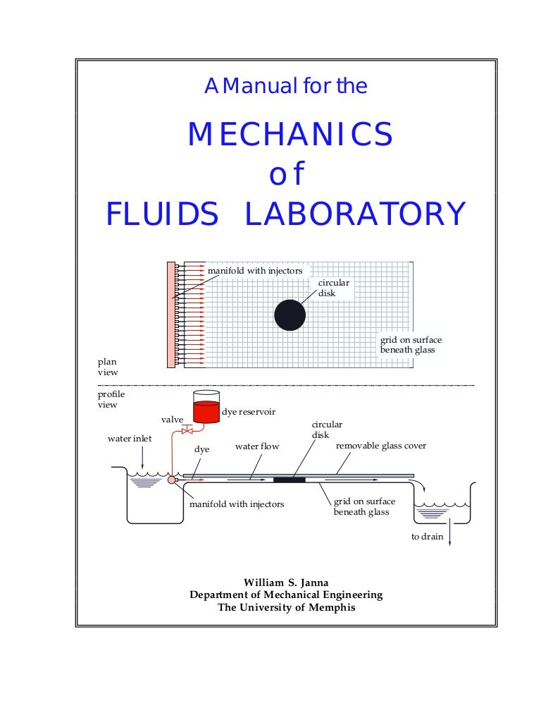 fluids lab manual 2 rh slideshare net Water Flume Palmer-Bowlus Flume