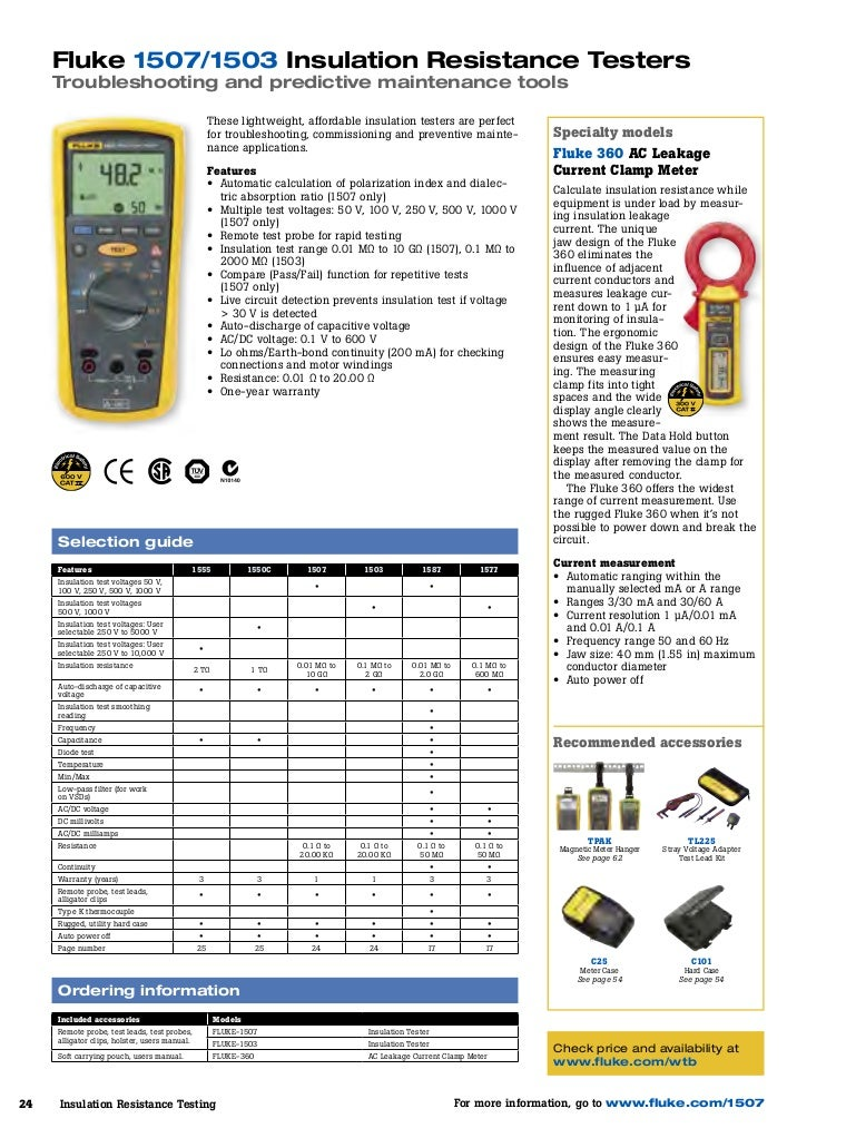 Insulation resistance test voltage selection milwaukee tape measure canada