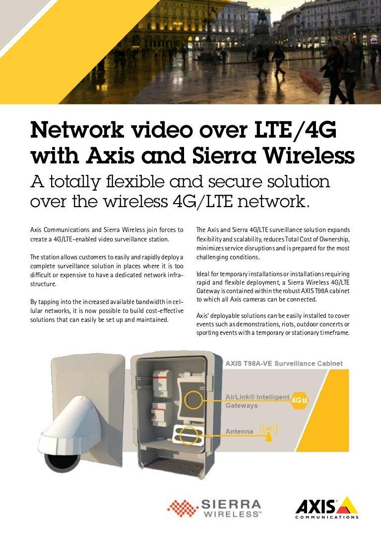 Flyer Axis Lte4G_Sierra_Wireless_1505