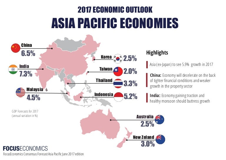 An examination of the gdp of malaysia and taiwan