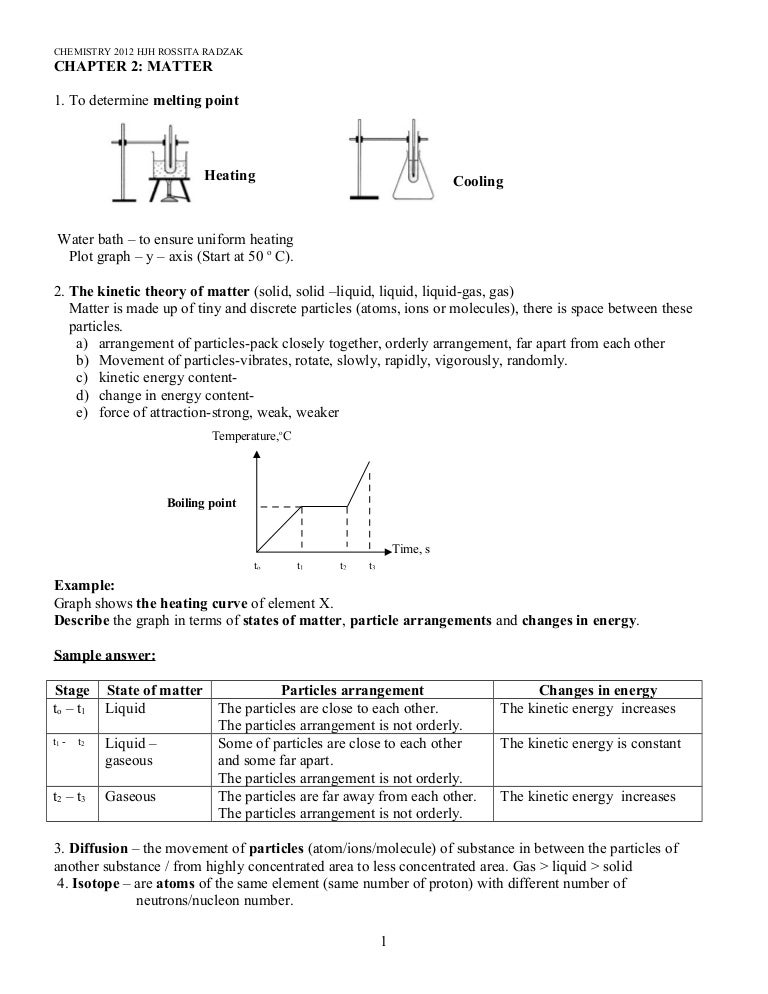 Chemistry note form 4 5 fandeluxe Image collections