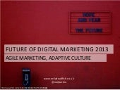 Future Of Digital Marketing