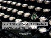 Future Of Digital Marketing Malaysia