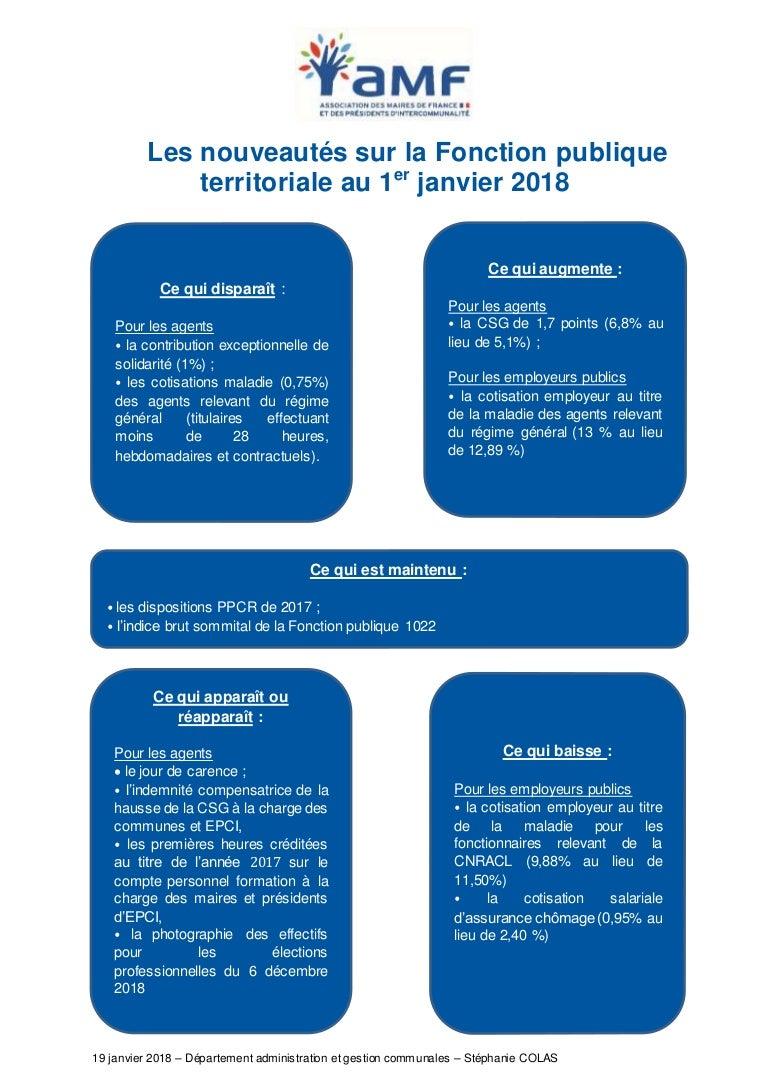 Fonction Publique Territoriale 2018 Les Nouveautes Sur La Fonction P