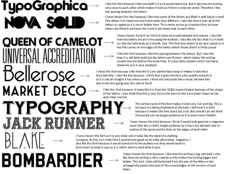Font Analysis 10 Different Fonts