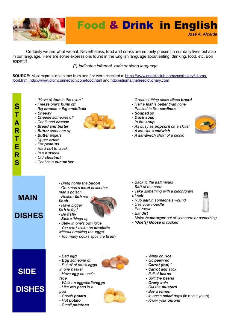 Food & drink in English expressions