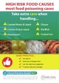 Food Poisoning, High Risk Food, guide, good practice, infection control,