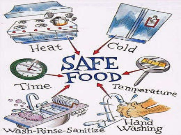 Food Safety for futuchers ICT