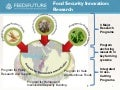 Food Security Innovation: Research by Robert Bertram, USAID