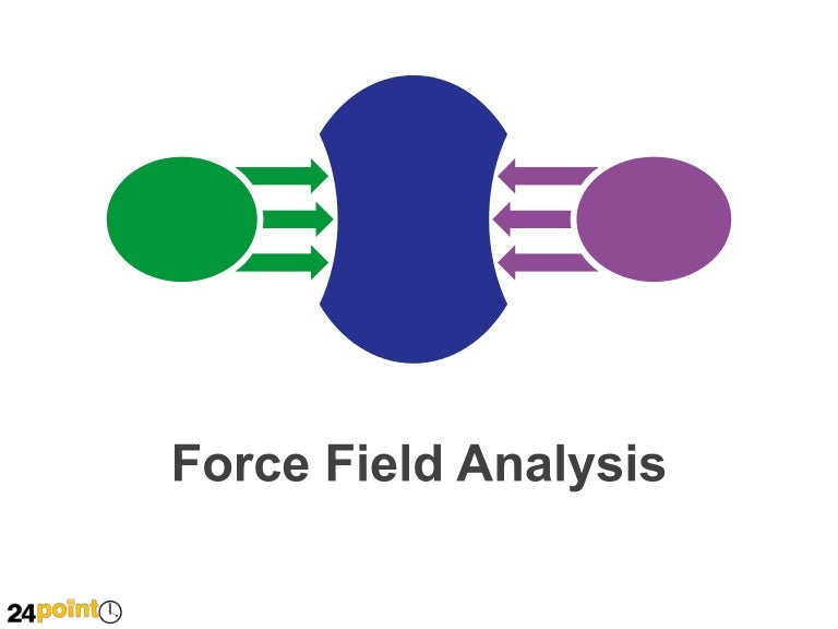 Force Field Analysis Model  Powerpoint Slide
