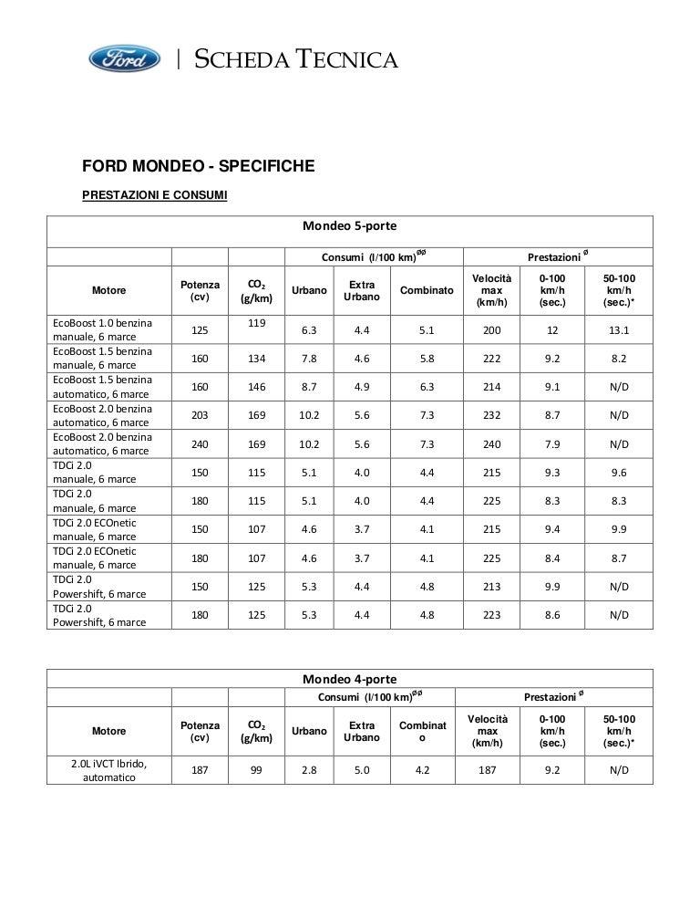 Ford mondeo 2015 scheda tecnica for Helios termocamini scheda tecnica