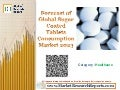 Forecast of Global Sugar Coated Tablets Consumption Market 2023