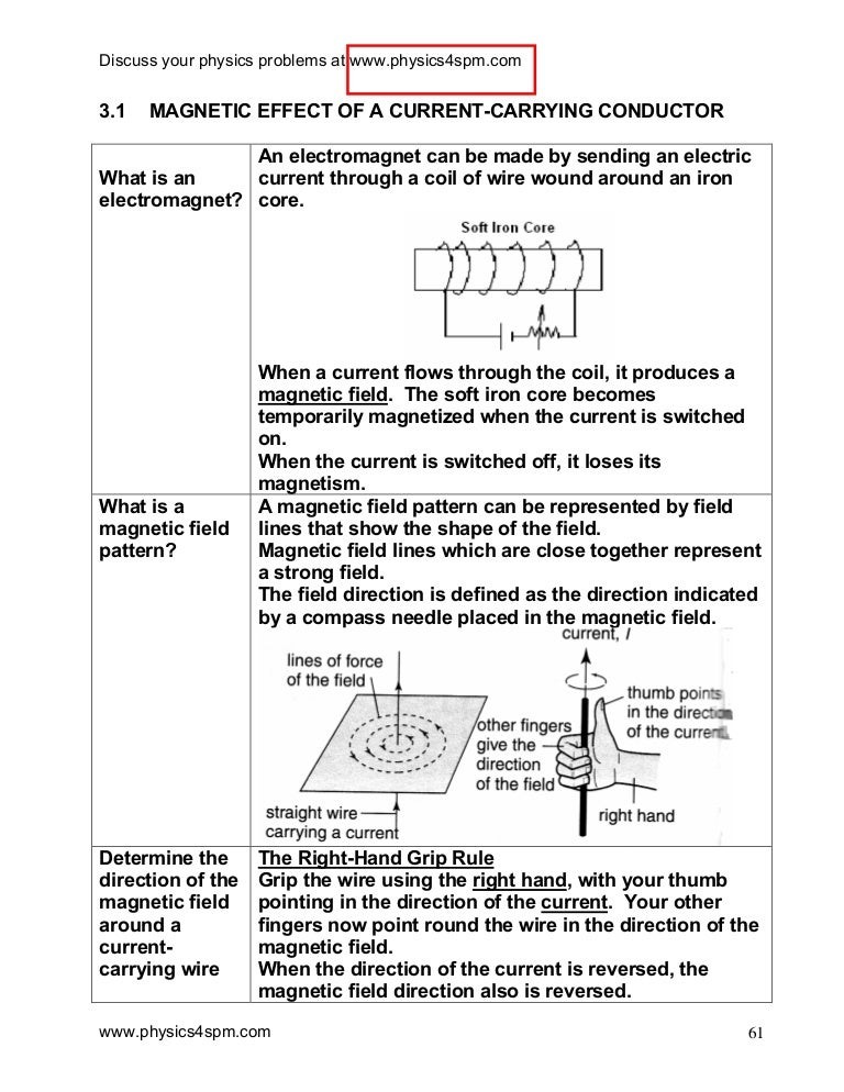 Form 5 electromagnetic