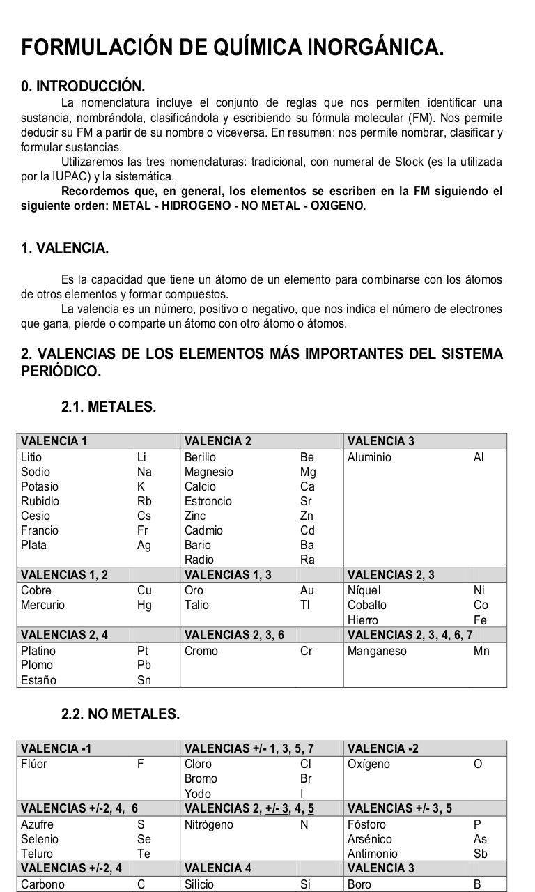 Formulacion for Resumen del libro quimica en la cocina