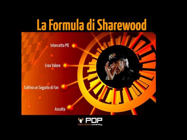 Formula di Sharewood - Come Creare la tua Comunità di Fans
